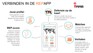 REP-app